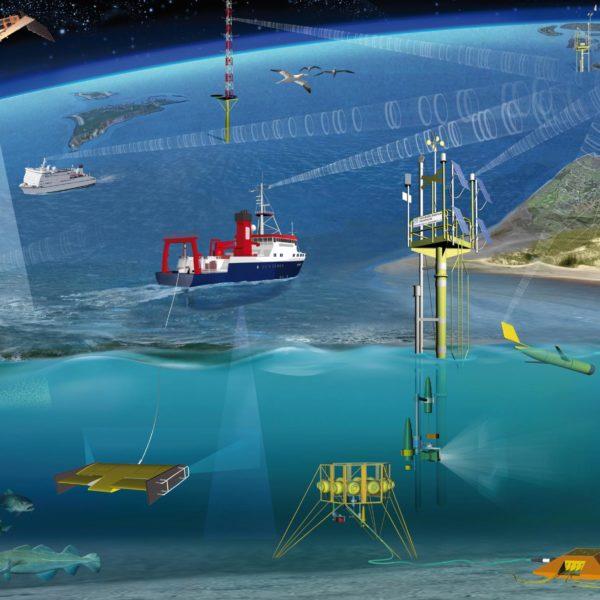 Visualisierung von verschiedenen Messsystemen in der Meeresforschung