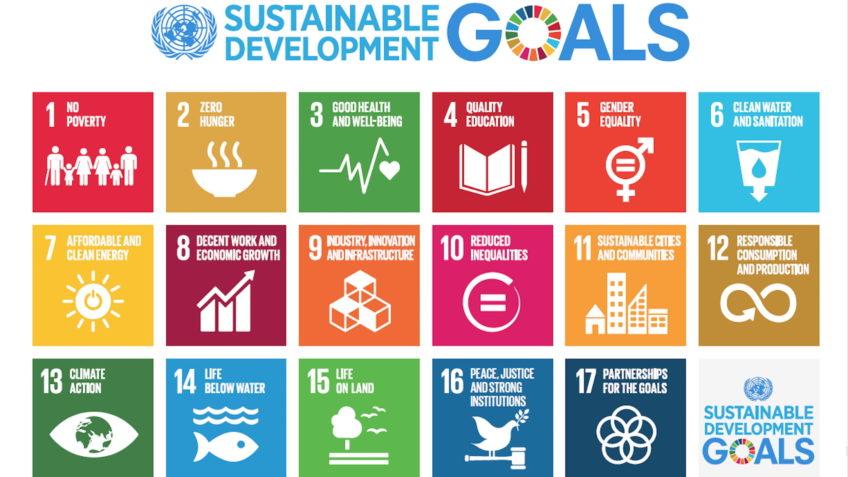 Die Symbole der 17 Nachhaltigkeitsziele der Vereinten Nationen (SDG)