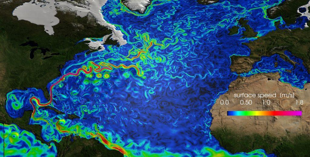 Oberflächennahe Geschwindigkeiten in einem Modell des Atlantiks